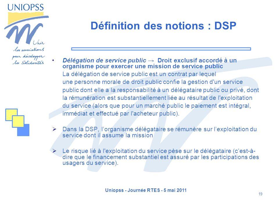 Définition des notions : DSP