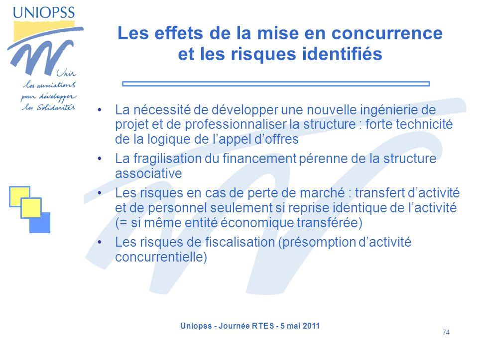Les effets de la mise en concurrence et les risques identifiés