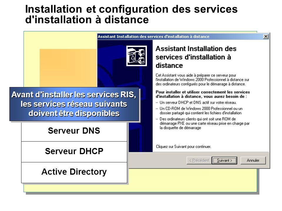 Installation et configuration des services d installation à distance