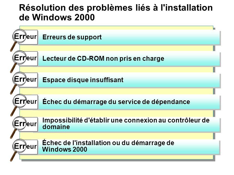 Résolution des problèmes liés à l installation de Windows 2000