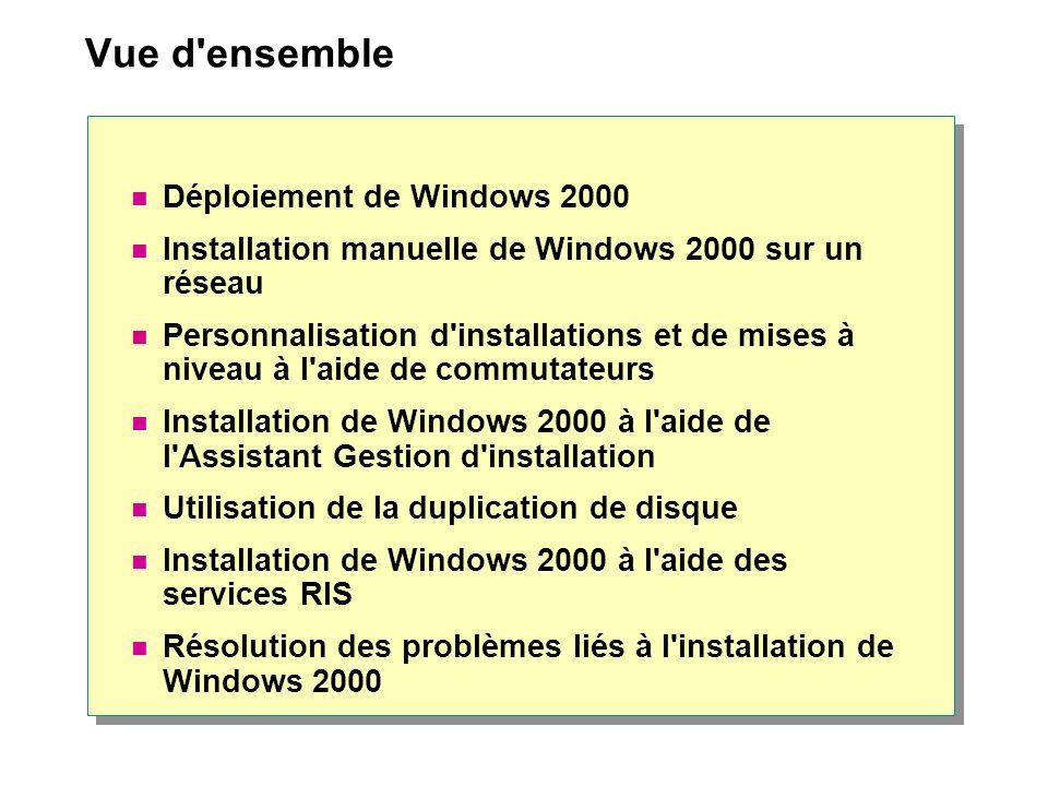Vue d ensemble Déploiement de Windows 2000