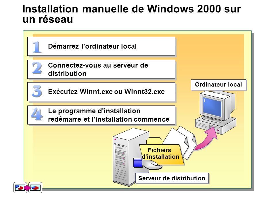 Installation manuelle de Windows 2000 sur un réseau