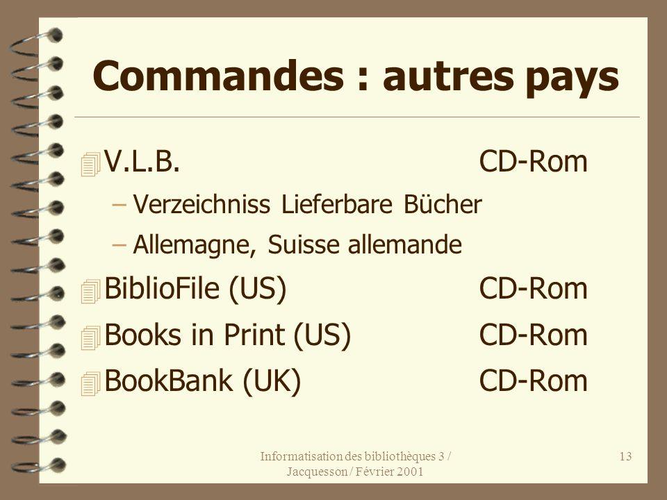 Commandes : autres pays