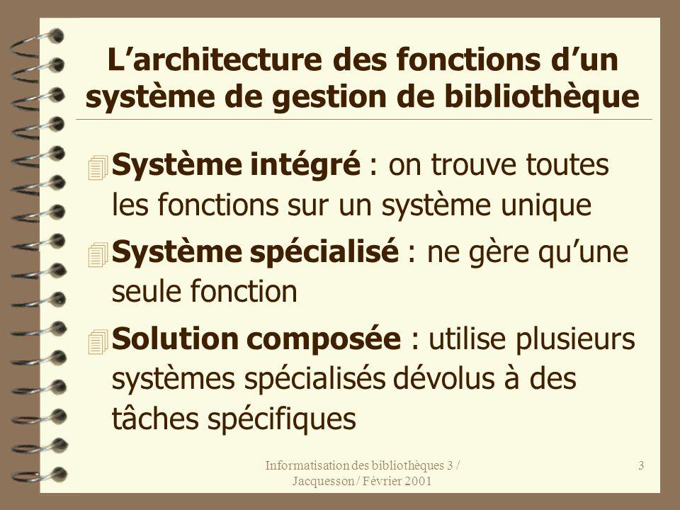 L'architecture des fonctions d'un système de gestion de bibliothèque