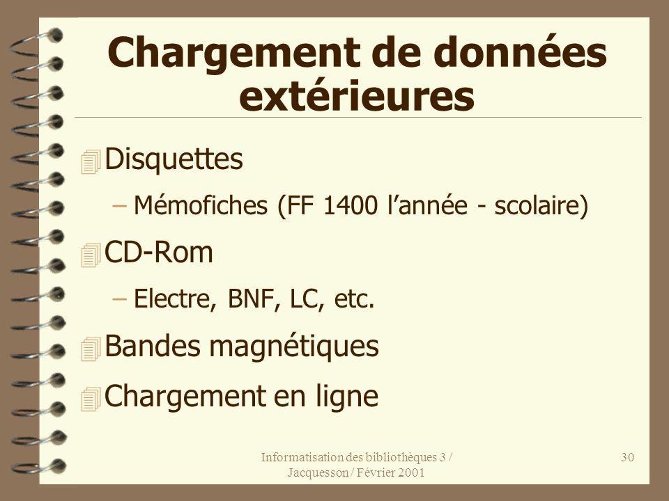 Chargement de données extérieures