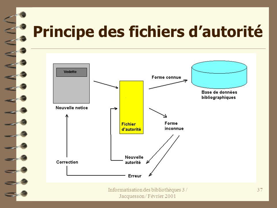 Principe des fichiers d'autorité