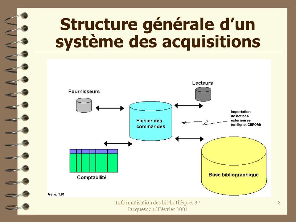 Structure générale d'un système des acquisitions