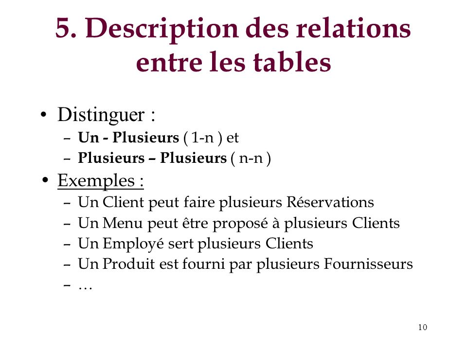 5. Description des relations entre les tables