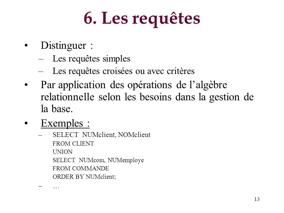 6. Les requêtes Distinguer :