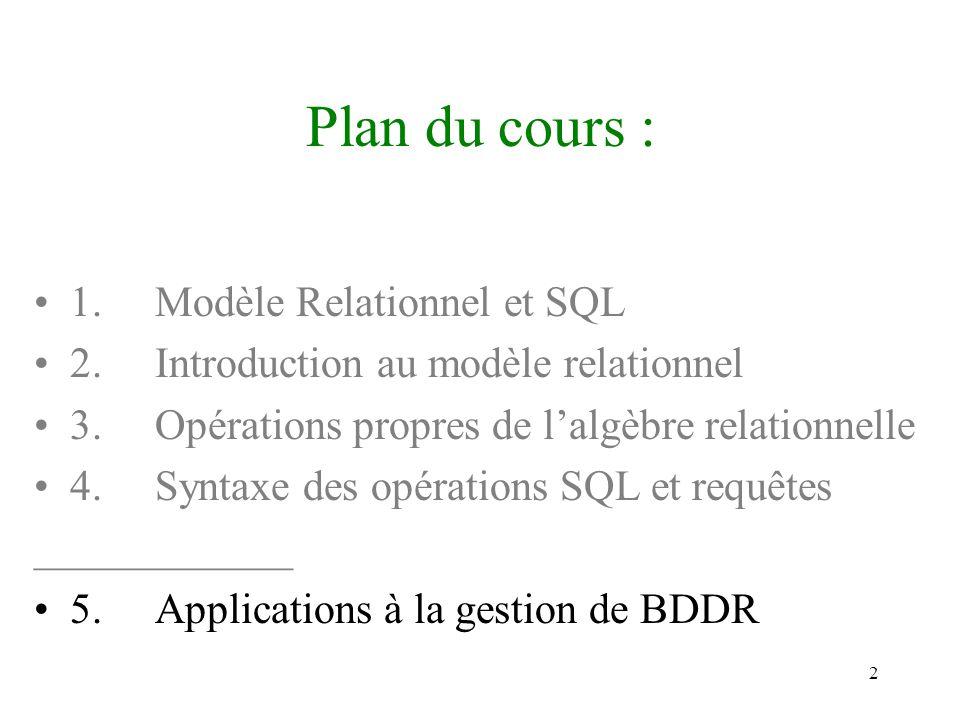 Plan du cours : 1. Modèle Relationnel et SQL