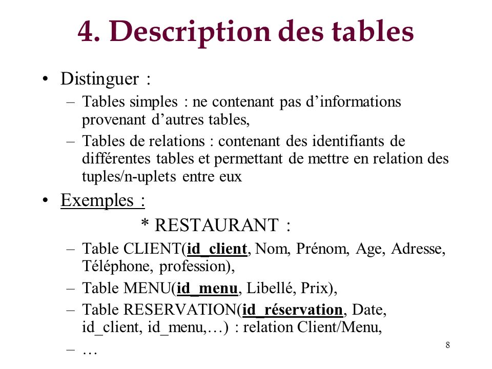 4. Description des tables