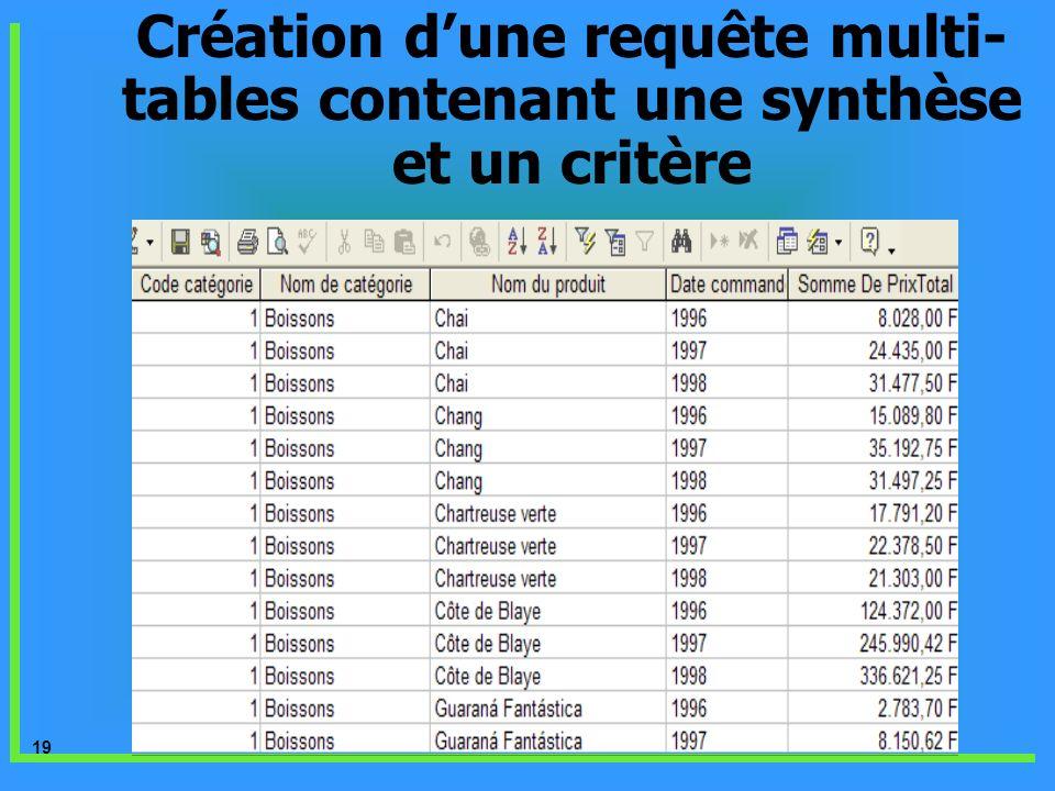 Création d'une requête multi-tables contenant une synthèse et un critère