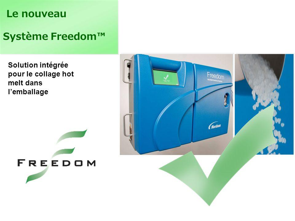 Le nouveau Système Freedom™