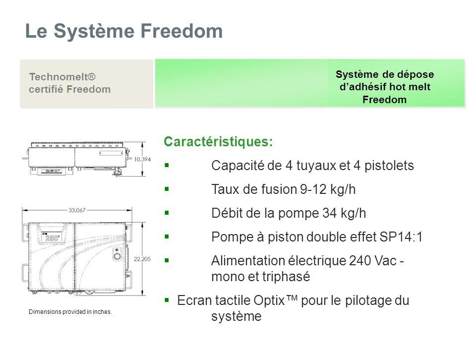 Le Système Freedom Caractéristiques: