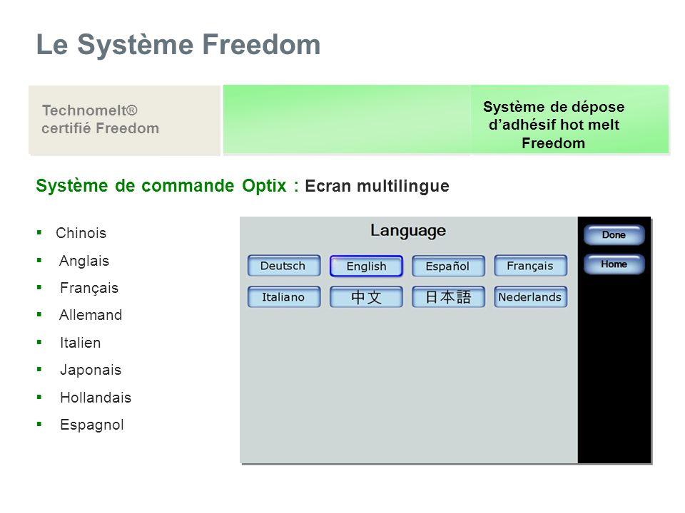 Le Système Freedom Système de commande Optix : Ecran multilingue