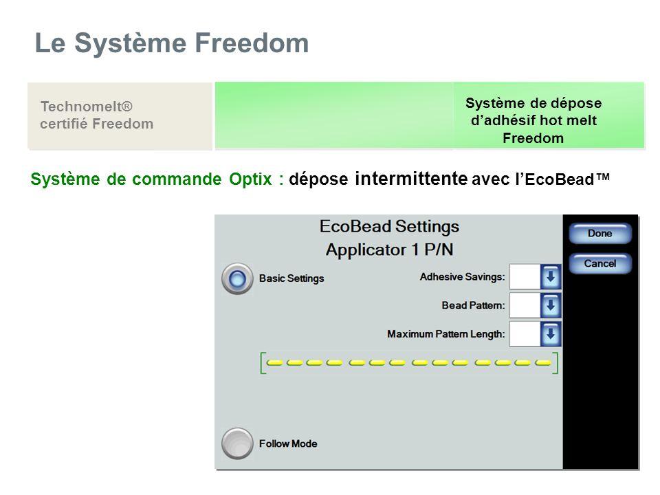Le Système Freedom Technomelt® certifié Freedom. Système de dépose. d'adhésif hot melt. Freedom.
