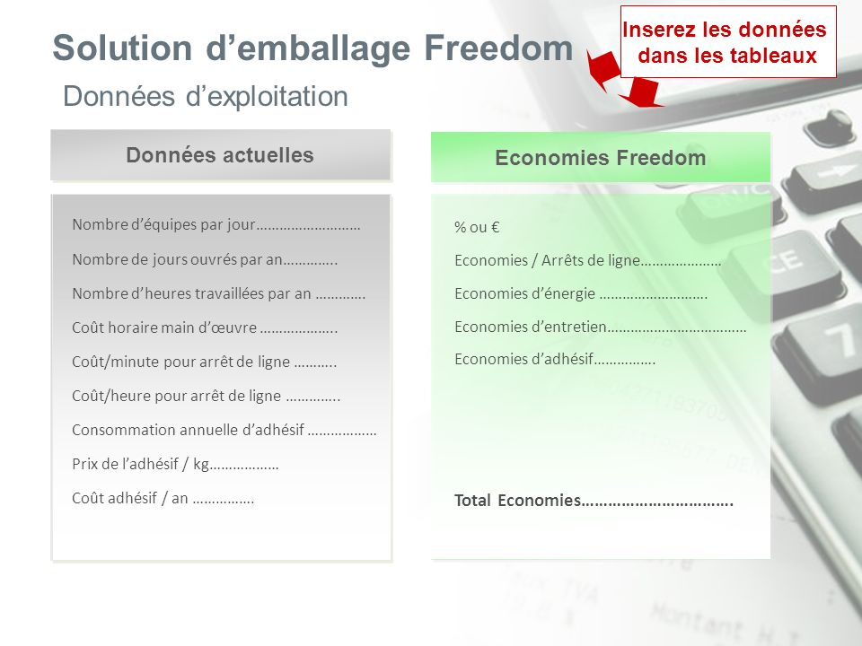 Solution d'emballage Freedom Données d'exploitation