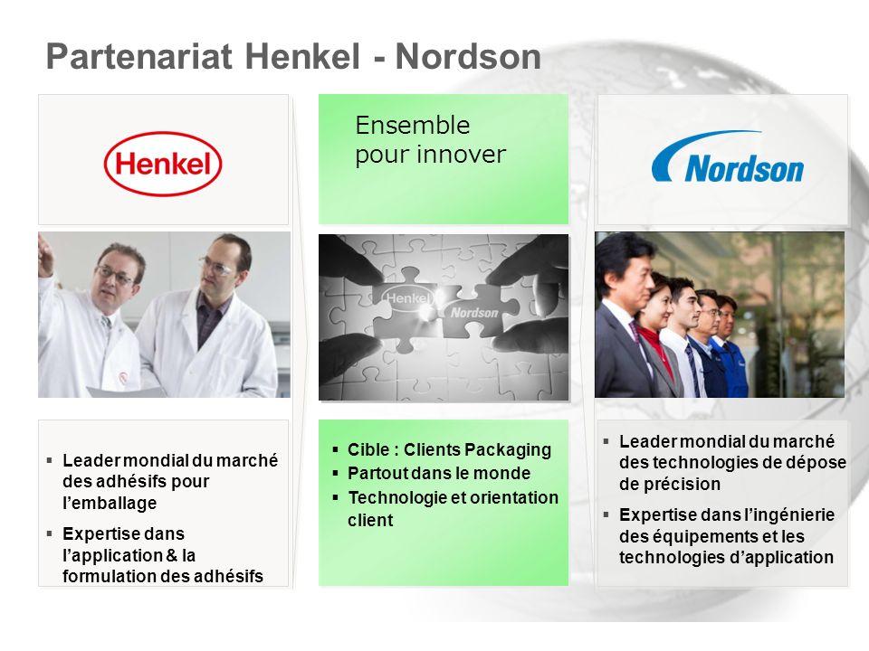 Partenariat Henkel - Nordson