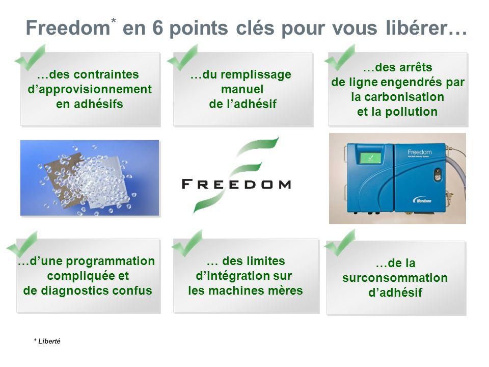 Freedom* en 6 points clés pour vous libérer…