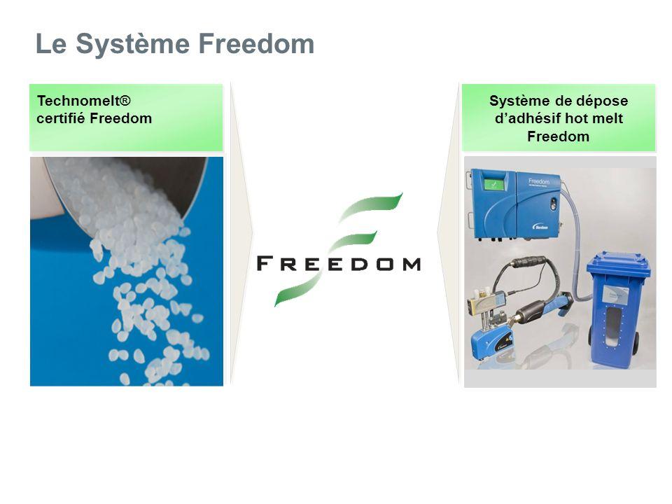 Le Système Freedom Technomelt® certifié Freedom Système de dépose