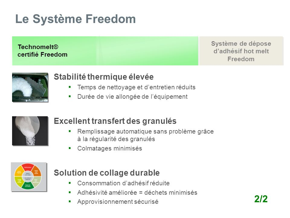 Le Système Freedom 2/2 Stabilité thermique élevée