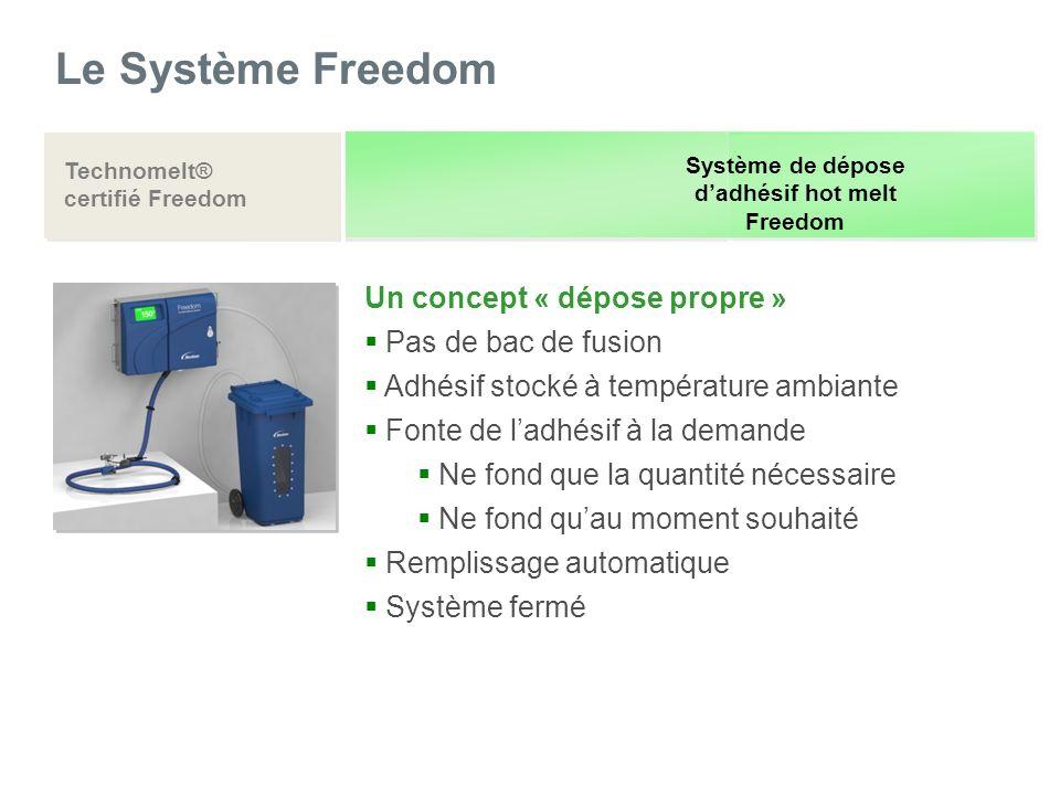 Le Système Freedom Un concept « dépose propre » Pas de bac de fusion