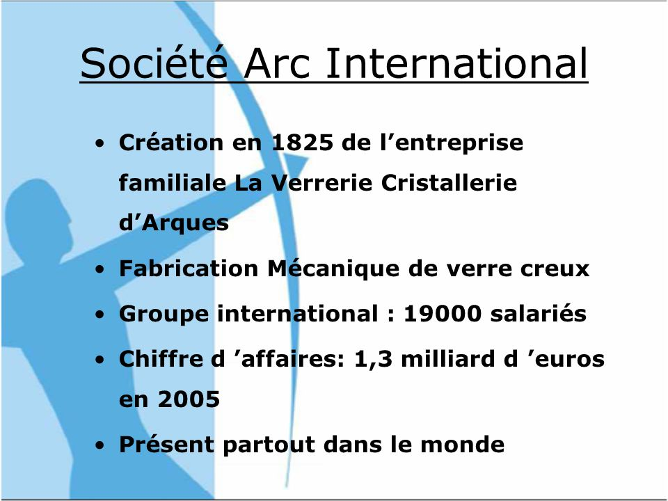 Société Arc International