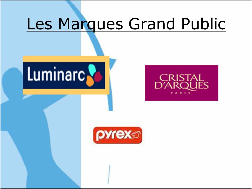 Les Marques Grand Public