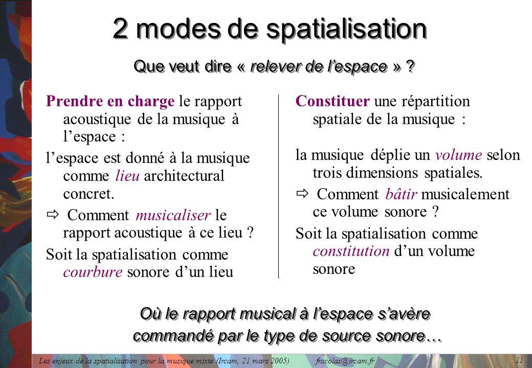 2 modes de spatialisation Que veut dire « relever de l'espace »