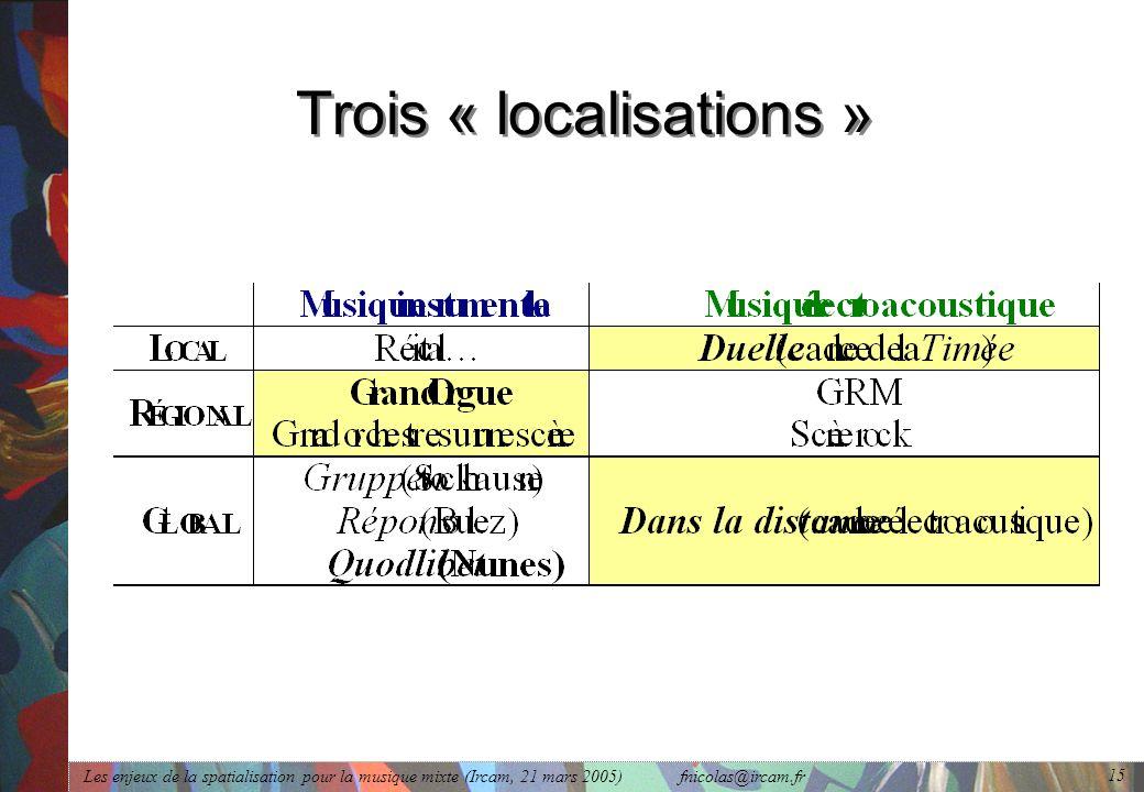 Trois « localisations »