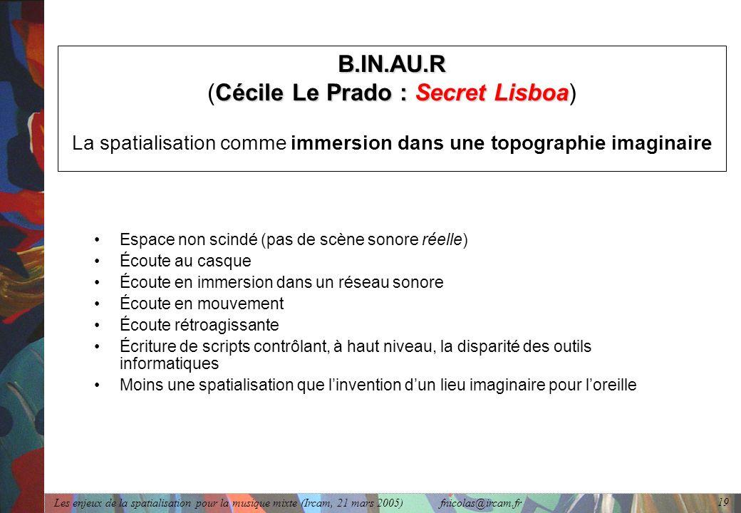 B.IN.AU.R (Cécile Le Prado : Secret Lisboa) La spatialisation comme immersion dans une topographie imaginaire
