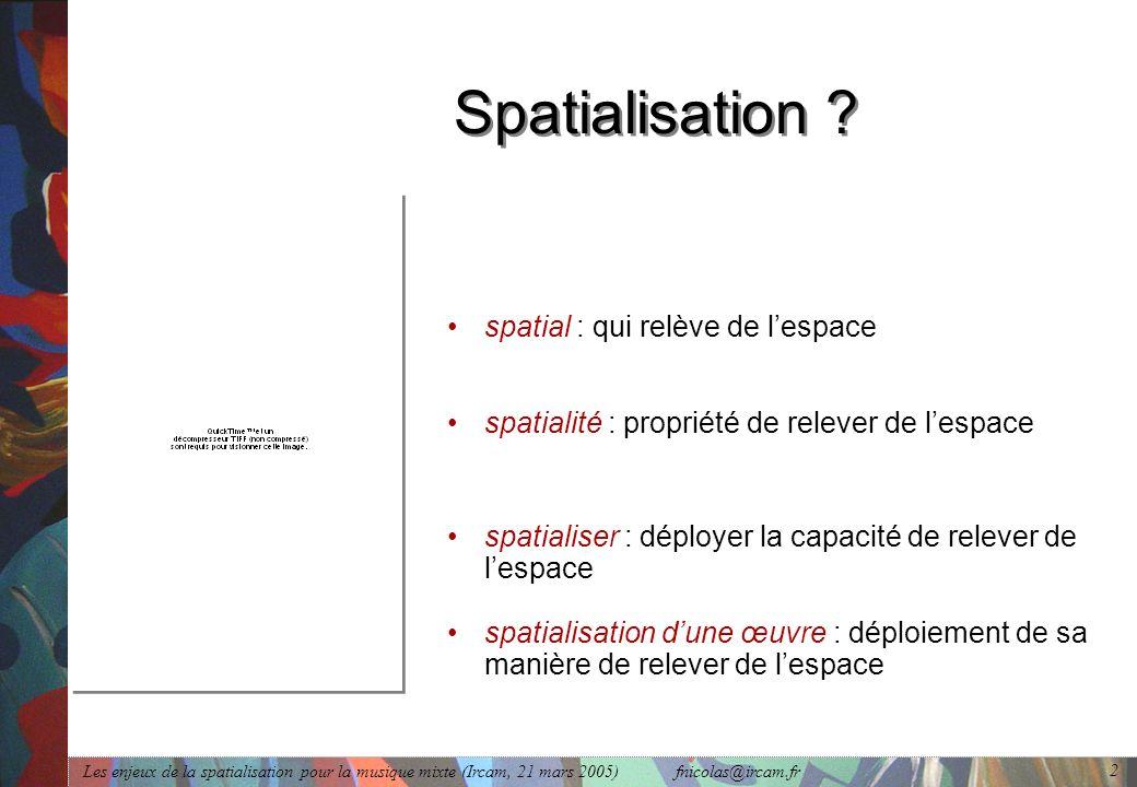Spatialisation spatial : qui relève de l'espace
