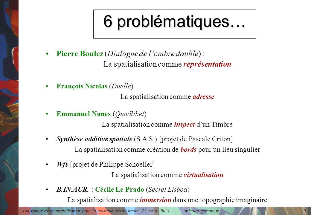 6 problématiques… Pierre Boulez (Dialogue de l'ombre double) :