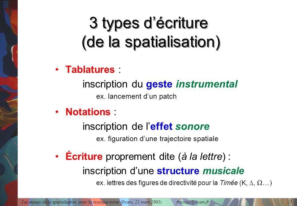 3 types d'écriture (de la spatialisation)
