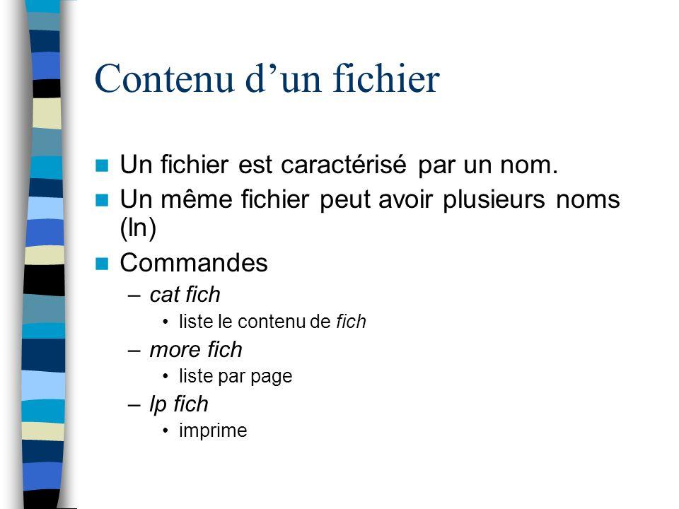 Contenu d'un fichier Un fichier est caractérisé par un nom.