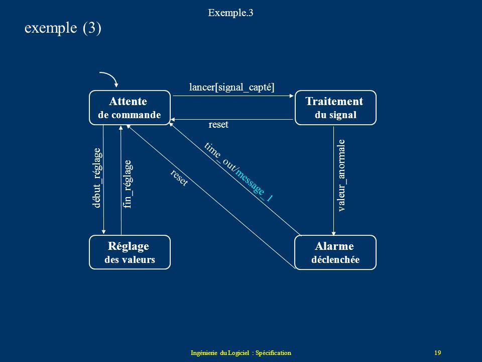 Ingénierie du Logiciel : Spécification