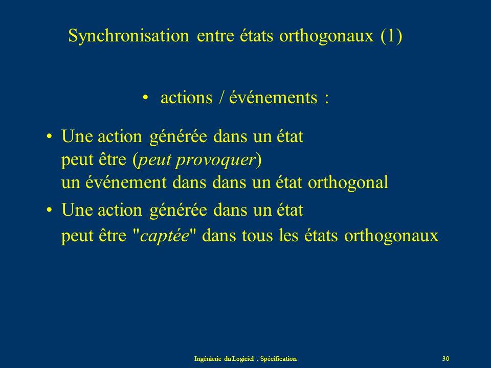 Synchronisation entre états orthogonaux (1)