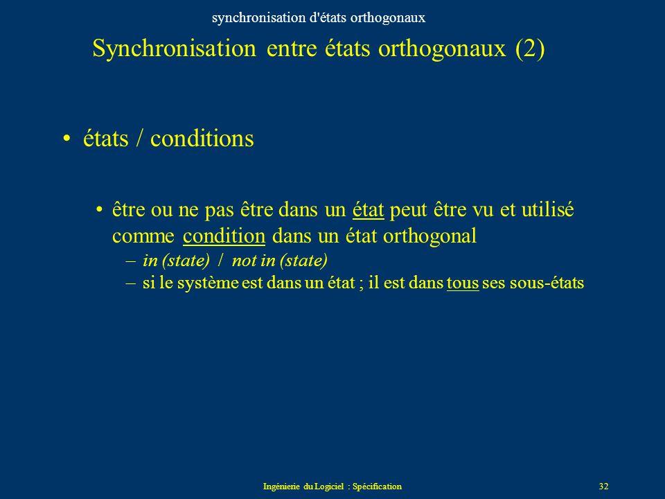 synchronisation d états orthogonaux