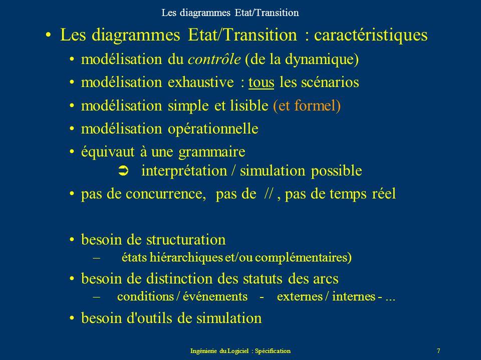 Les diagrammes Etat/Transition