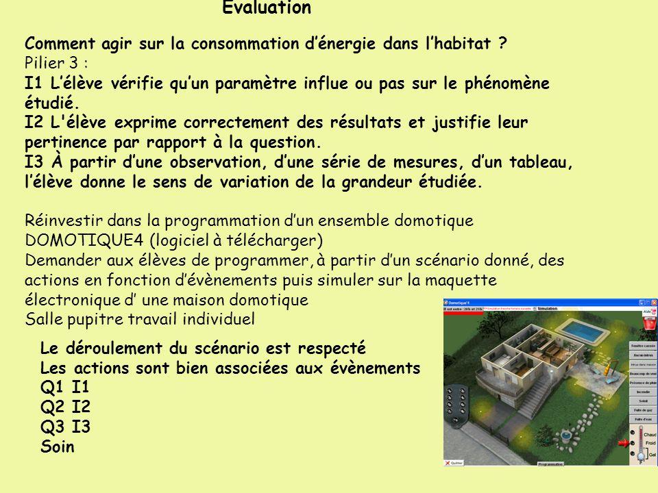 Comment agir sur la consommation d'énergie dans l'habitat Pilier 3 :