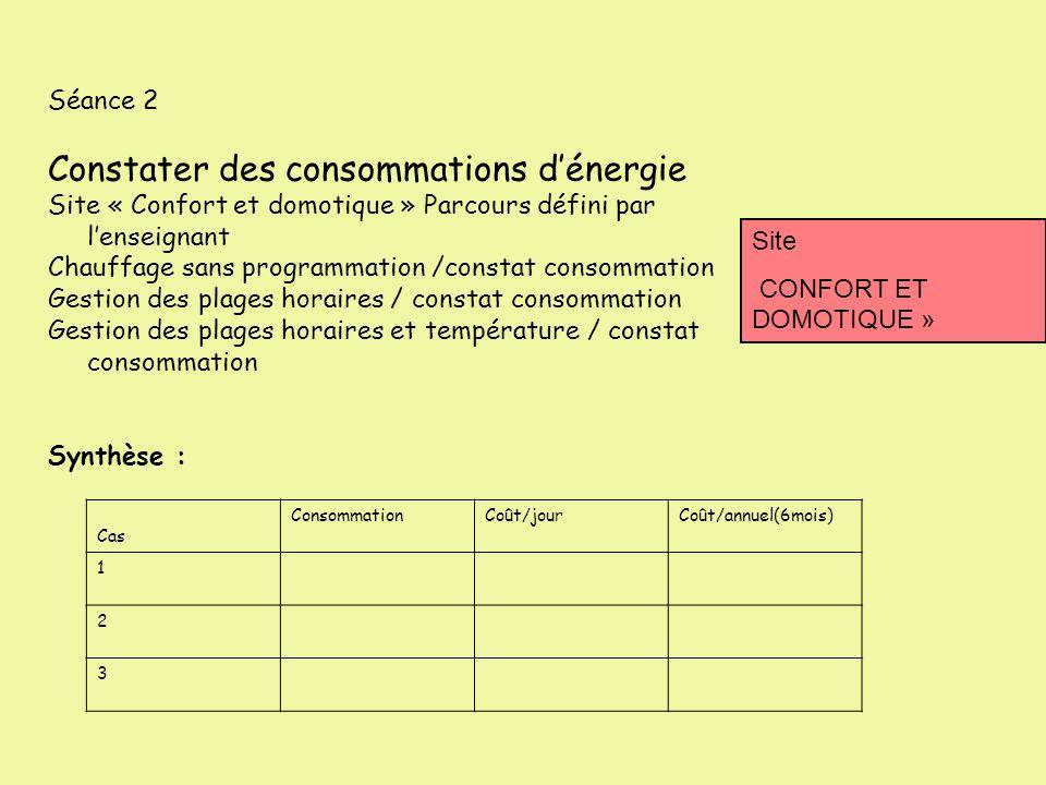 Constater des consommations d'énergie