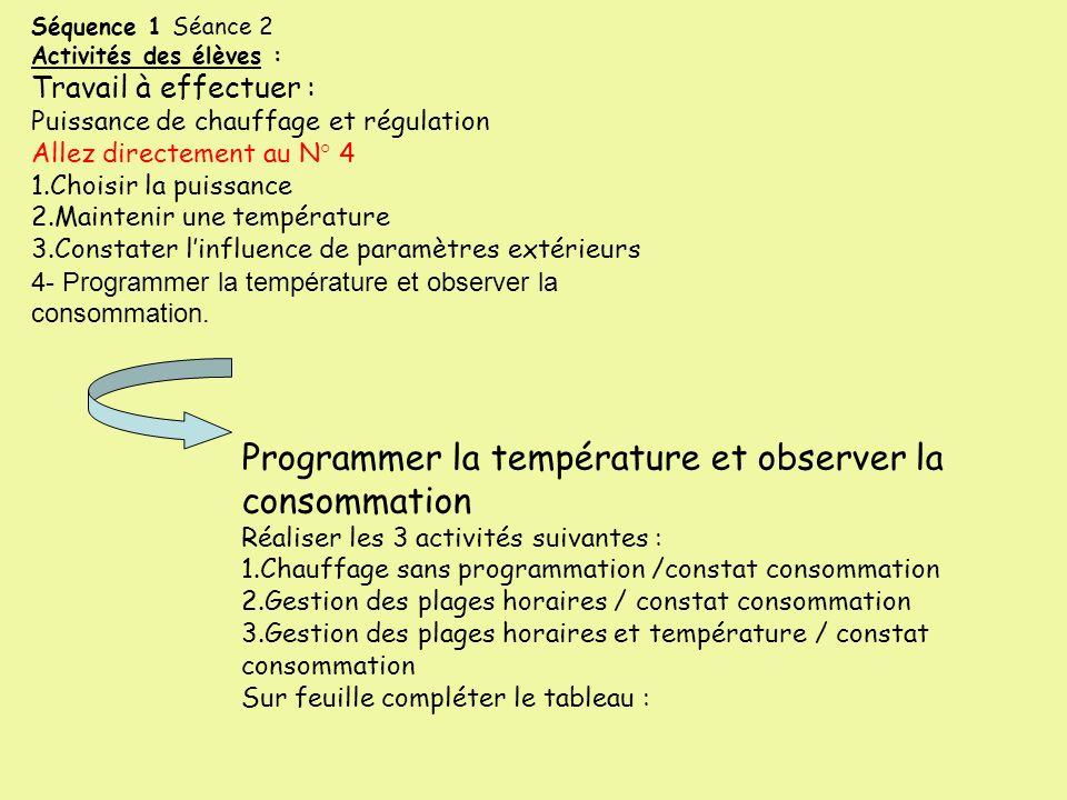 Programmer la température et observer la consommation