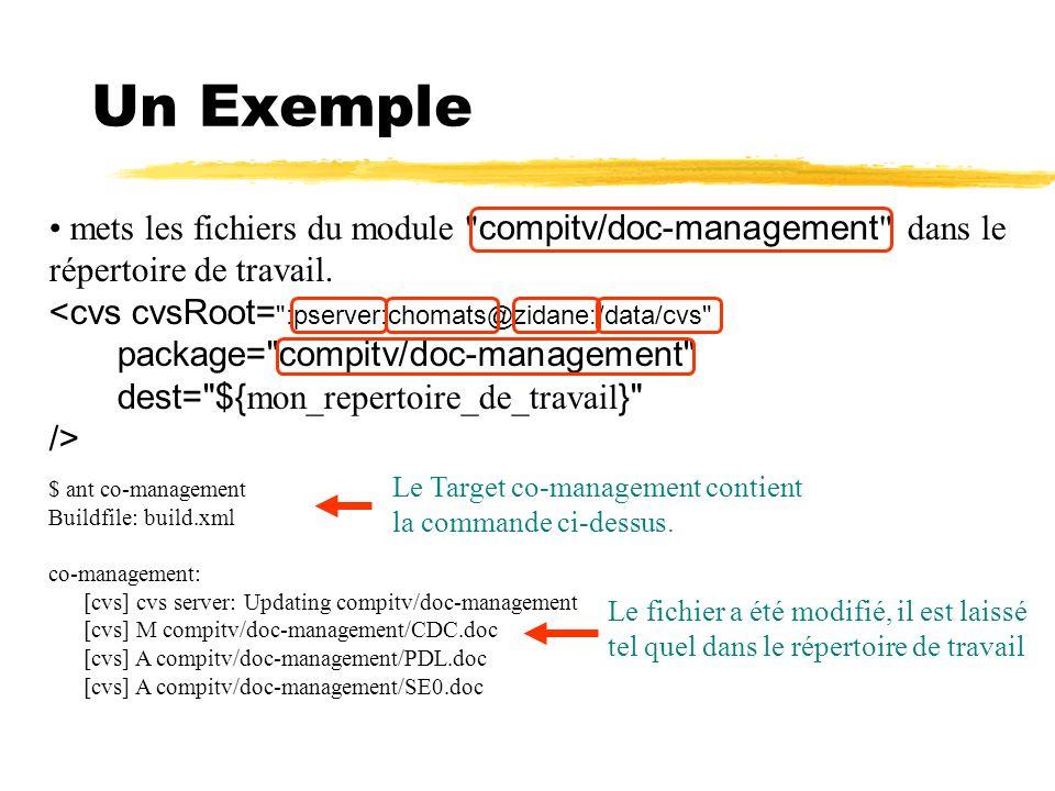 Un Exemple mets les fichiers du module compitv/doc-management dans le répertoire de travail. <cvs cvsRoot= :pserver:chomats@zidane:/data/cvs