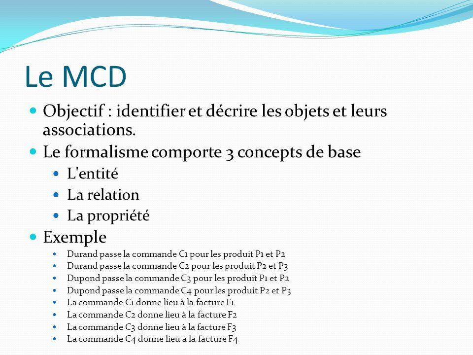 Le MCD Objectif : identifier et décrire les objets et leurs associations. Le formalisme comporte 3 concepts de base.
