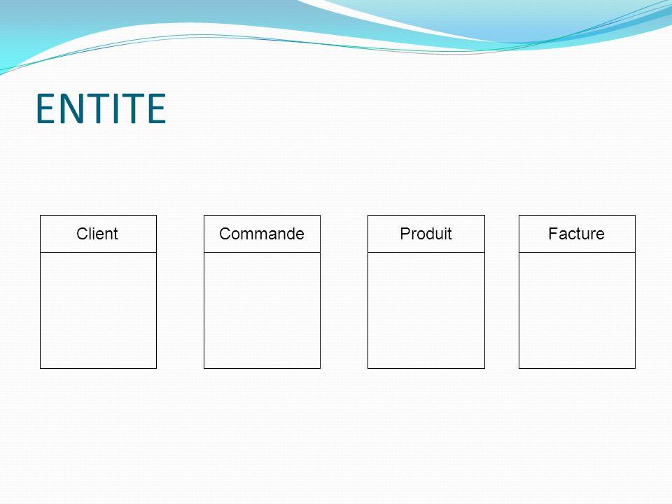 ENTITE Client Commande Produit Facture