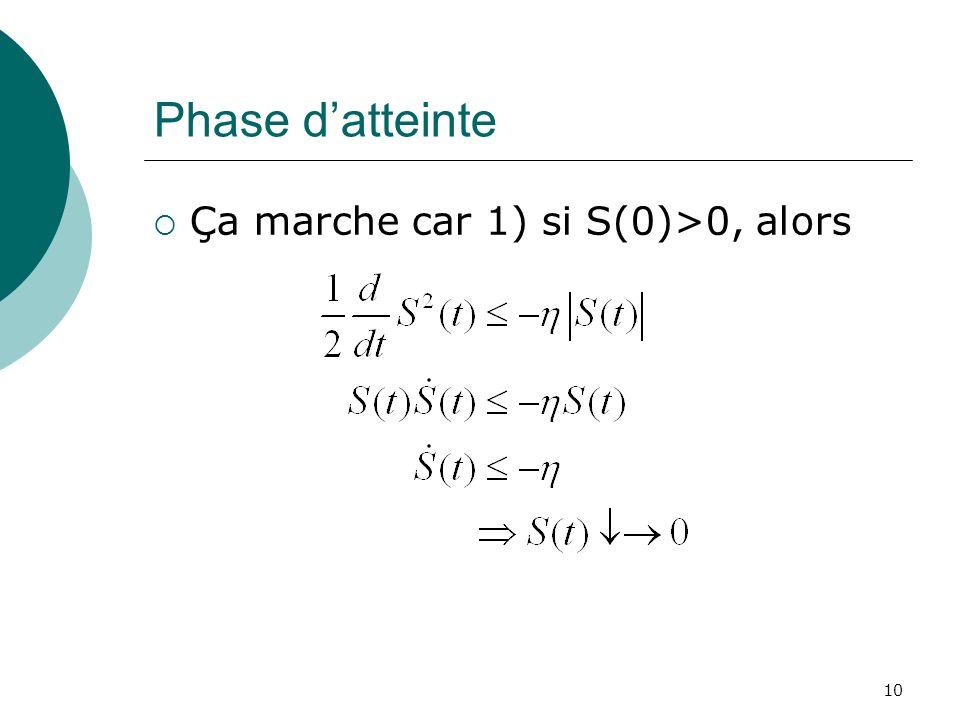 Phase d'atteinte Ça marche car 1) si S(0)>0, alors 10