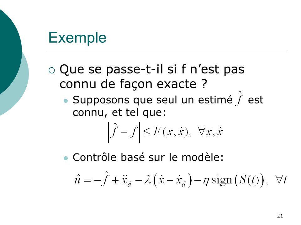 Exemple Que se passe-t-il si f n'est pas connu de façon exacte