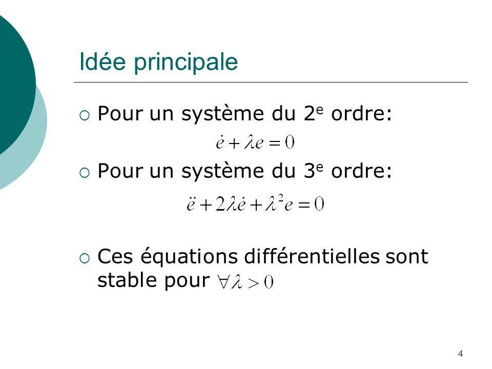 Idée principale Pour un système du 2e ordre: