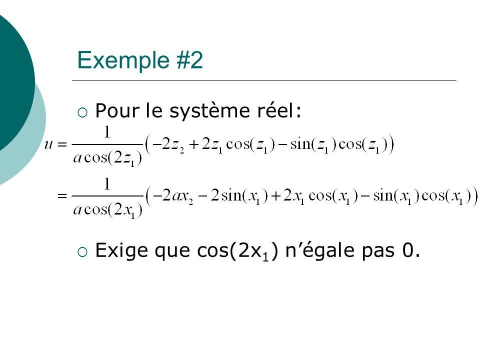 Exemple #2 Pour le système réel: Exige que cos(2x1) n'égale pas 0.