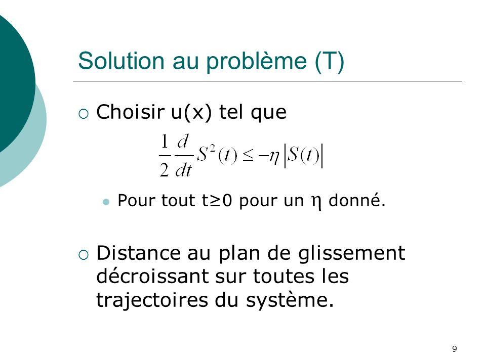 Solution au problème (T)